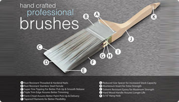 About Paint Brushes